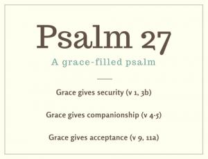 Psalm 27 Grace Gives Points