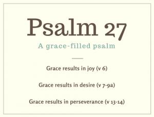 Psalm 27 Grace Results Points