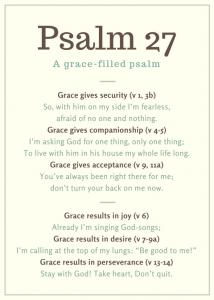 Psalm 27 Meditation Help